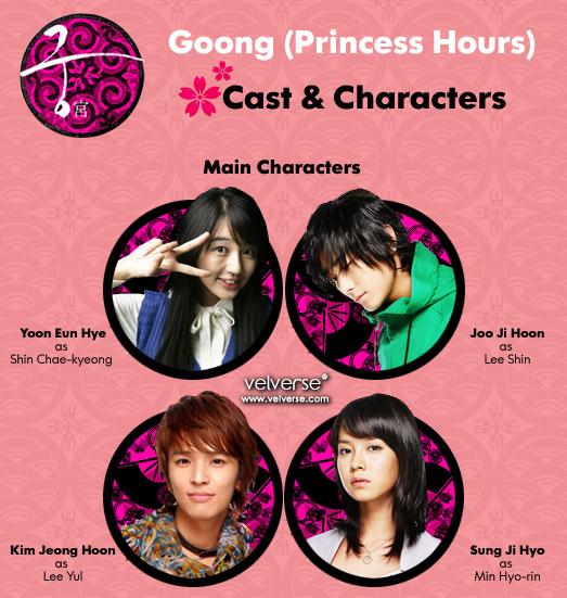 Princess hours cast
